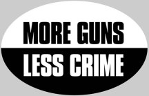 More_Guns_Less_Crime